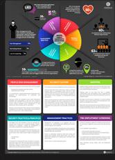 Insider_Threat_Framework_Infographic