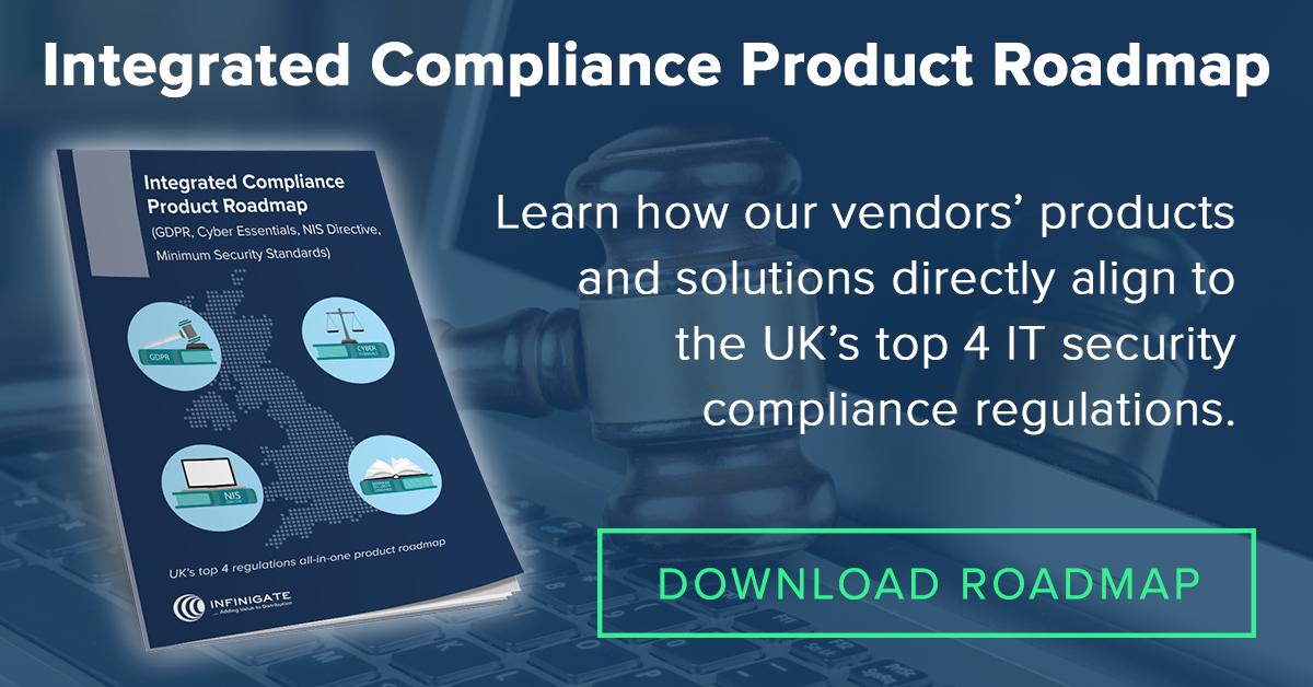 LinkedIn-Banner-Compliance-Roadmap